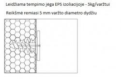 StoFix Spirale - montažinis kaištis tinkuojamai šiltinimo sistemai